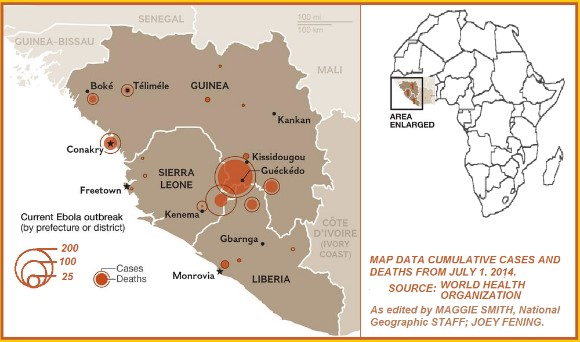 ebola in Uban Areas